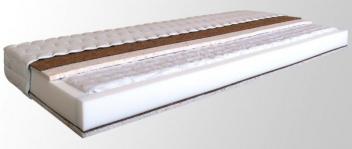 Pružinový matrac Komfort plus